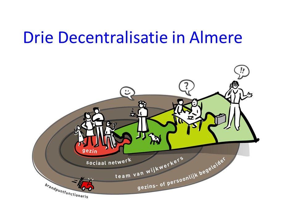 Drie Decentralisatie in Almere