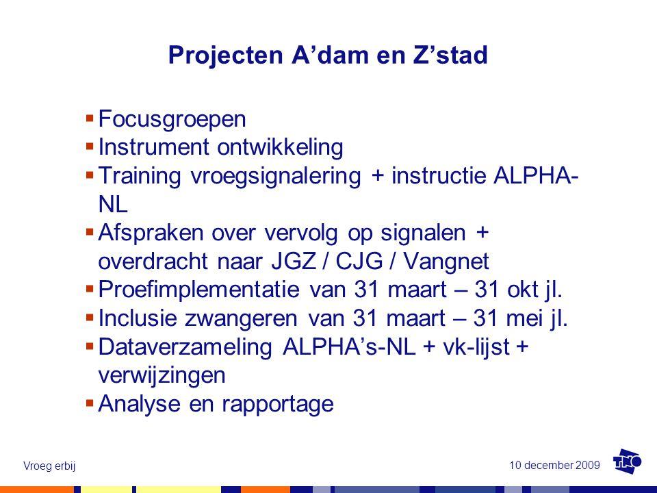 Projecten A'dam en Z'stad