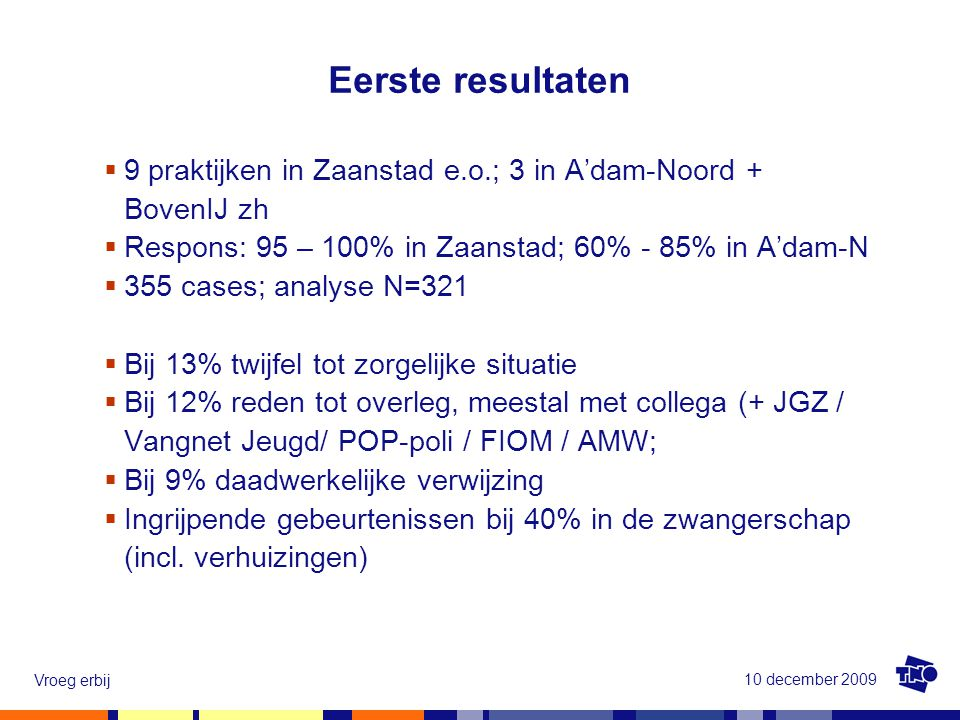 Eerste resultaten 9 praktijken in Zaanstad e.o.; 3 in A'dam-Noord + BovenIJ zh. Respons: 95 – 100% in Zaanstad; 60% - 85% in A'dam-N.