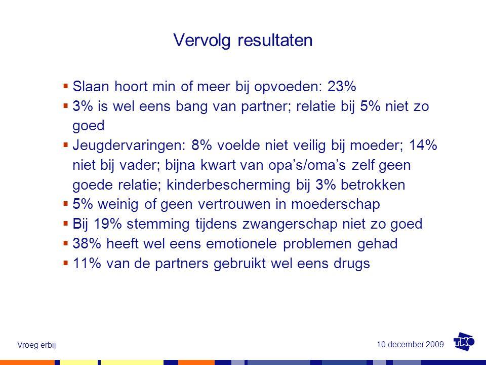 Vervolg resultaten Slaan hoort min of meer bij opvoeden: 23%