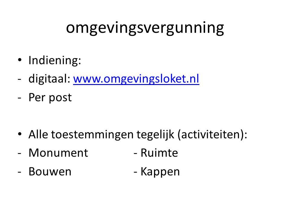 omgevingsvergunning Indiening: digitaal: www.omgevingsloket.nl