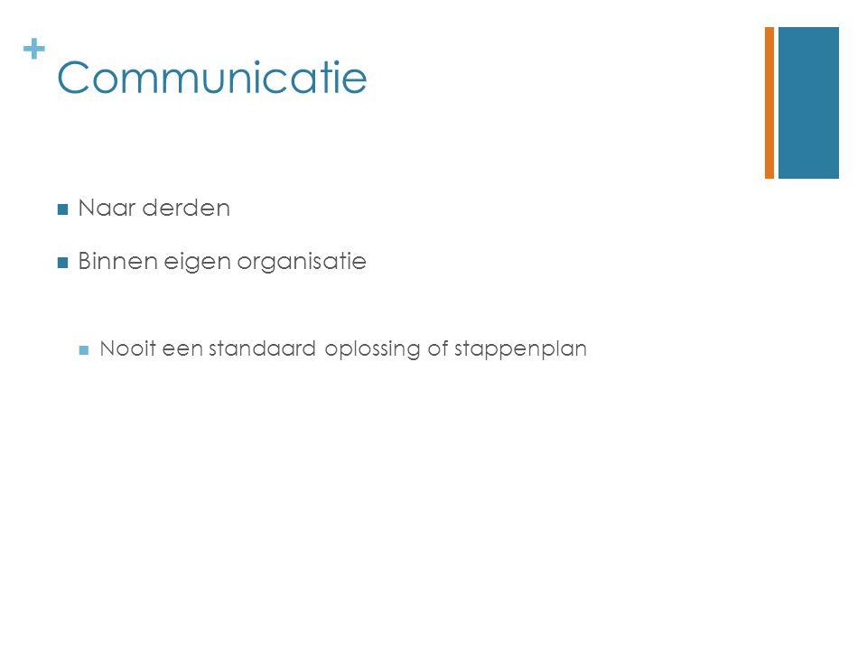 Communicatie Naar derden Binnen eigen organisatie