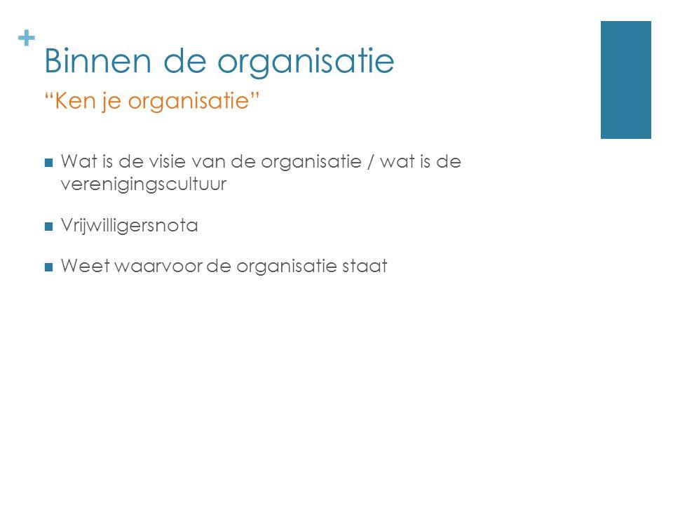 Binnen de organisatie Ken je organisatie