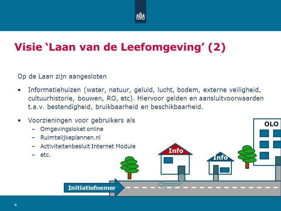 Visie 'Laan van de Leefomgeving' (2)