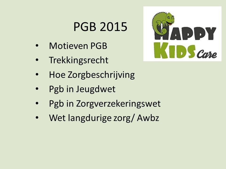 PGB 2015 Motieven PGB Trekkingsrecht Hoe Zorgbeschrijving