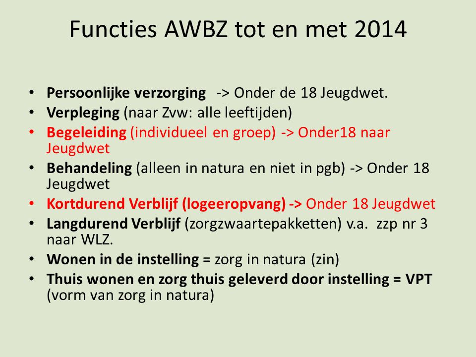 Functies AWBZ tot en met 2014