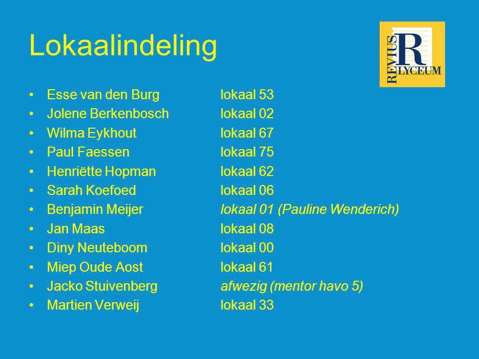 Lokaalindeling Esse van den Burg lokaal 53