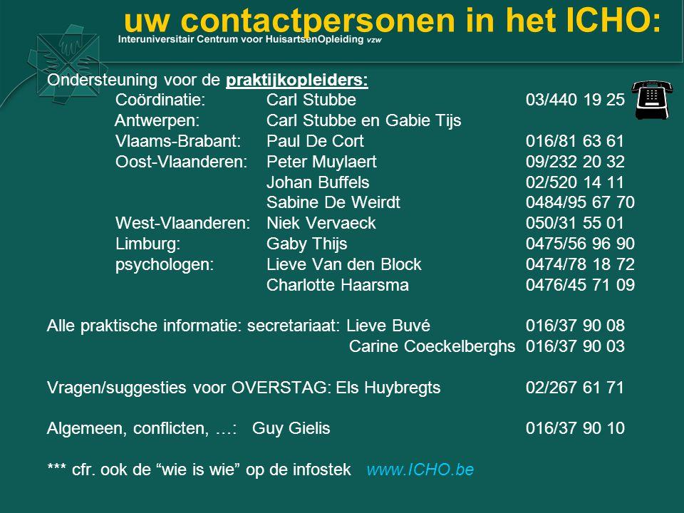 uw contactpersonen in het ICHO:
