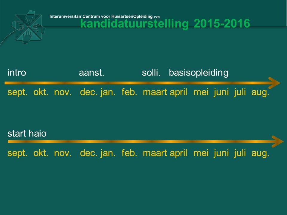 kandidatuurstelling 2015-2016