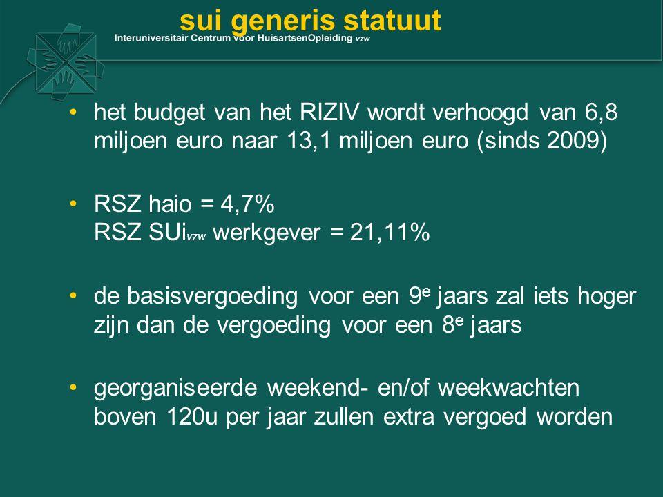 sui generis statuut het budget van het RIZIV wordt verhoogd van 6,8 miljoen euro naar 13,1 miljoen euro (sinds 2009)