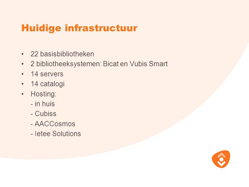 Huidige infrastructuur