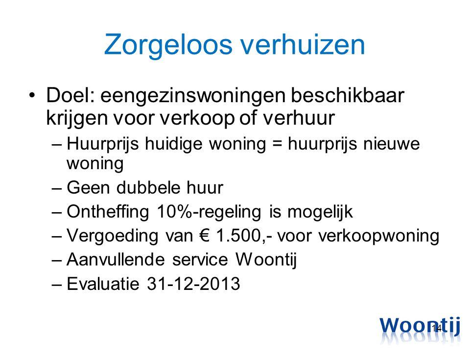 Zorgeloos verhuizen Doel: eengezinswoningen beschikbaar krijgen voor verkoop of verhuur. Huurprijs huidige woning = huurprijs nieuwe woning.