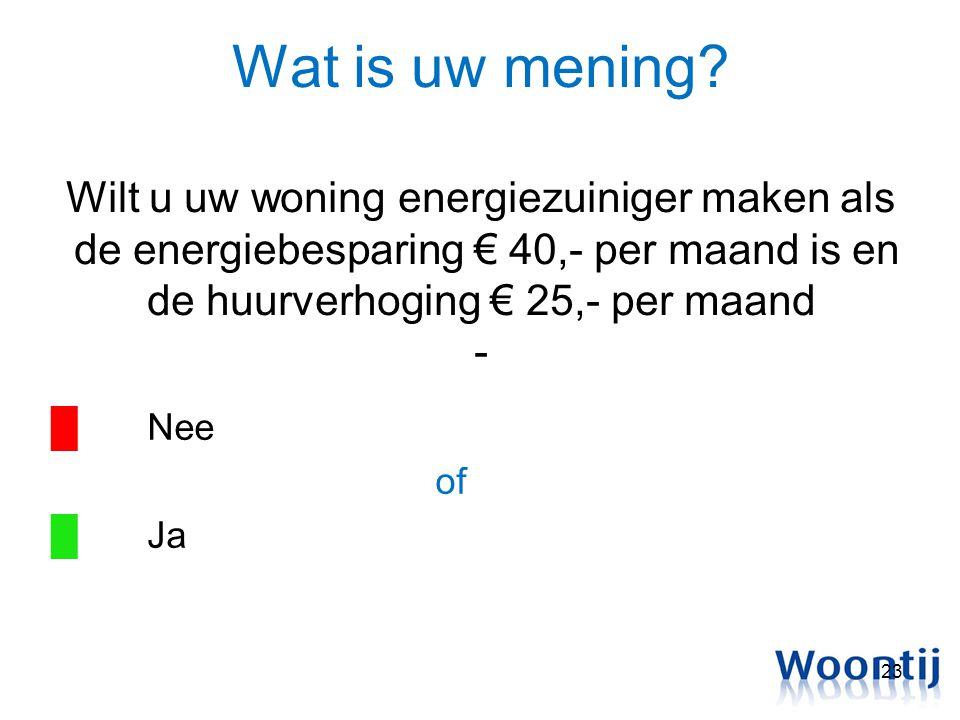 Wat is uw mening Wilt u uw woning energiezuiniger maken als de energiebesparing € 40,- per maand is en de huurverhoging € 25,- per maand -