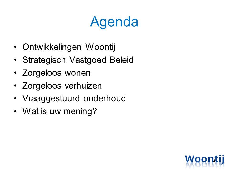 Agenda Ontwikkelingen Woontij Strategisch Vastgoed Beleid