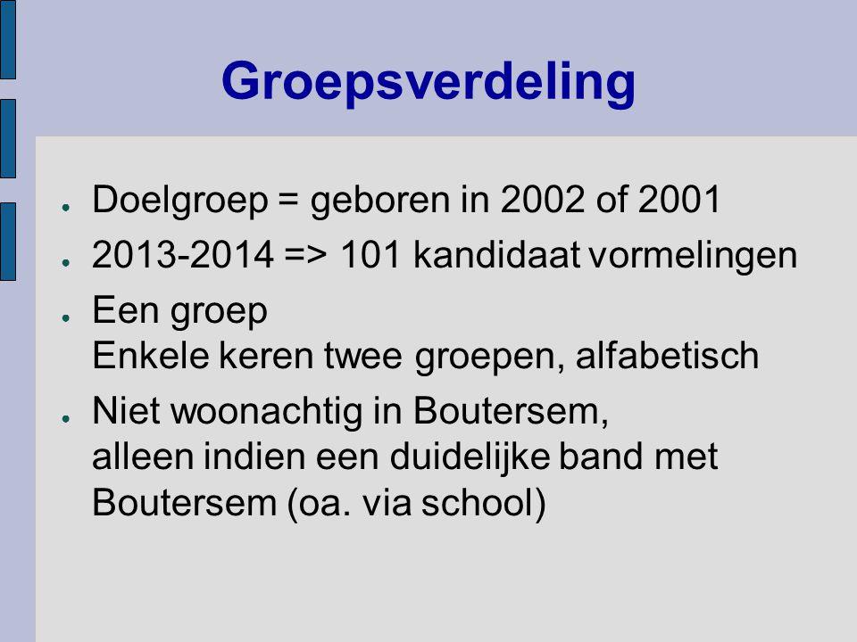Groepsverdeling Doelgroep = geboren in 2002 of 2001