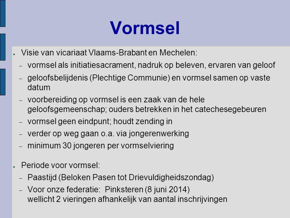 Vormsel Visie van vicariaat Vlaams-Brabant en Mechelen: