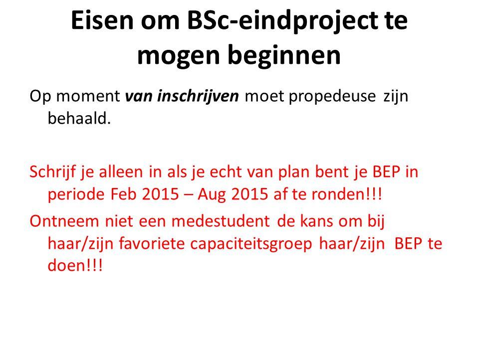 Eisen om BSc-eindproject te mogen beginnen