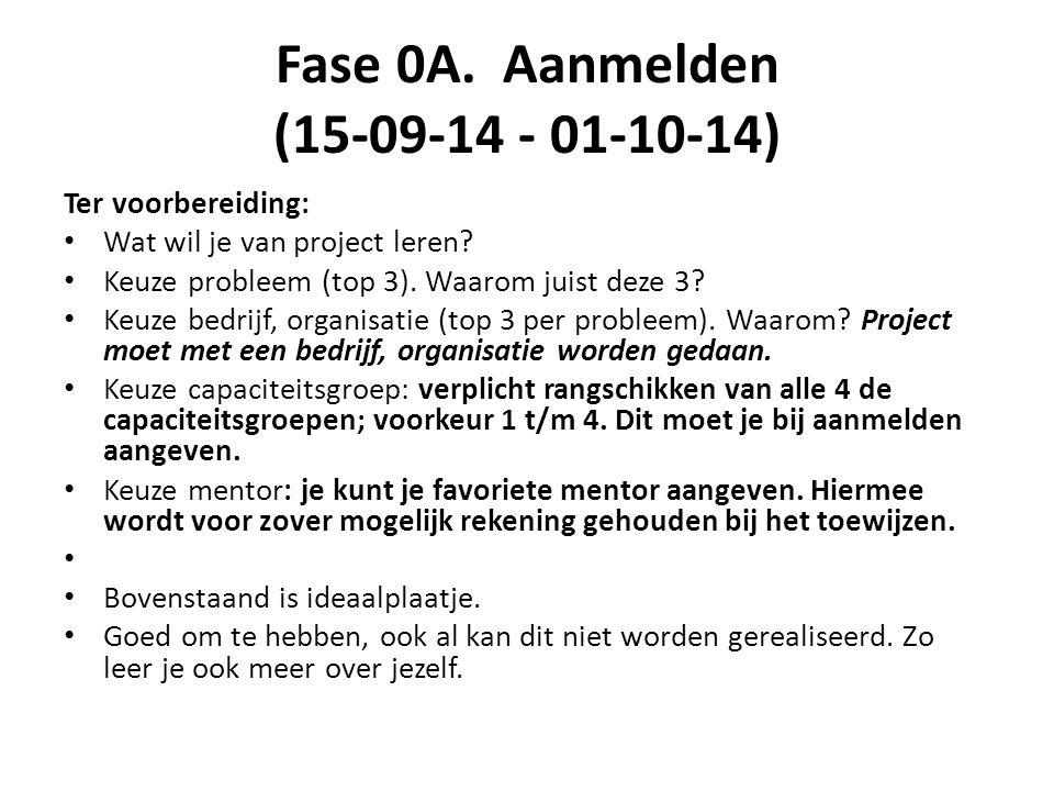 Fase 0A. Aanmelden (15-09-14 - 01-10-14)