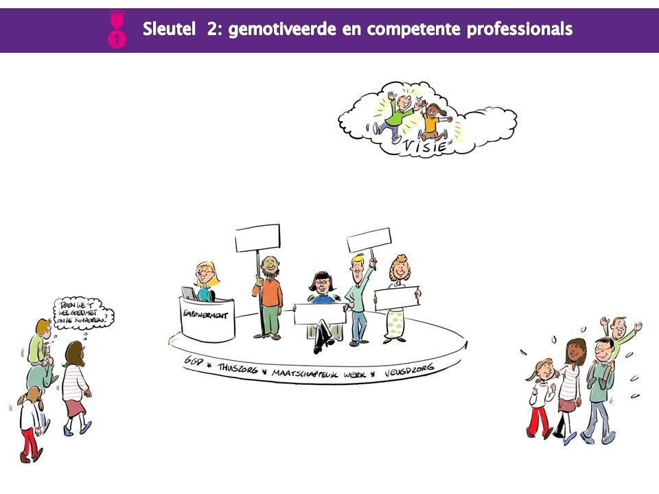 Sleutel 2: gemotiveerde en competente professionals