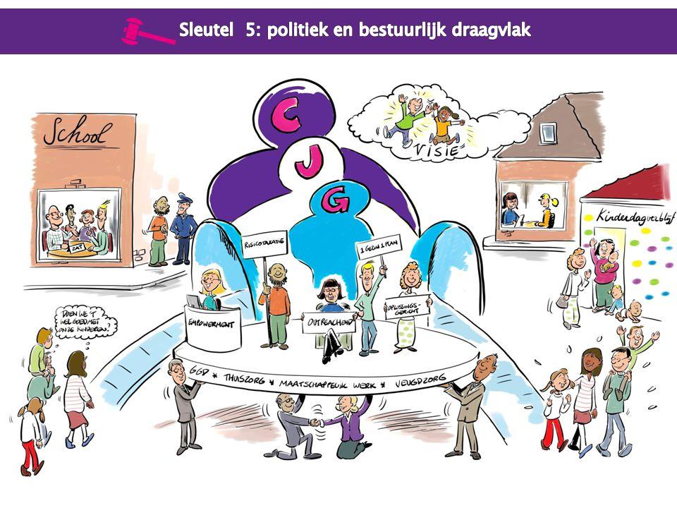 Sleutel 5: politiek en bestuurlijk draagvlak