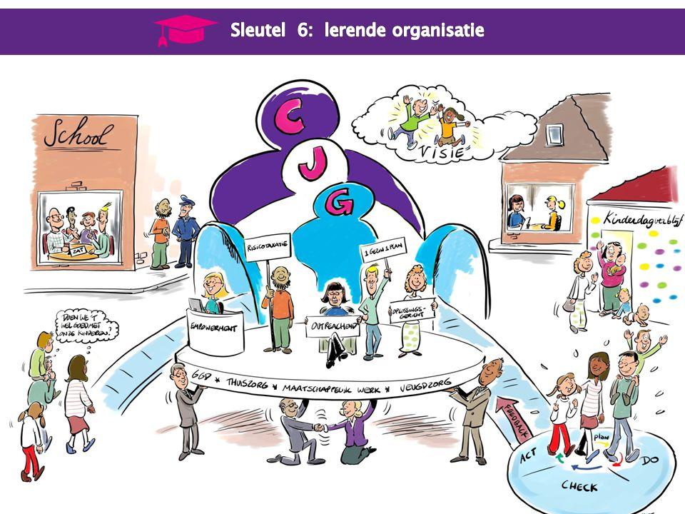Sleutel 6: lerende organisatie