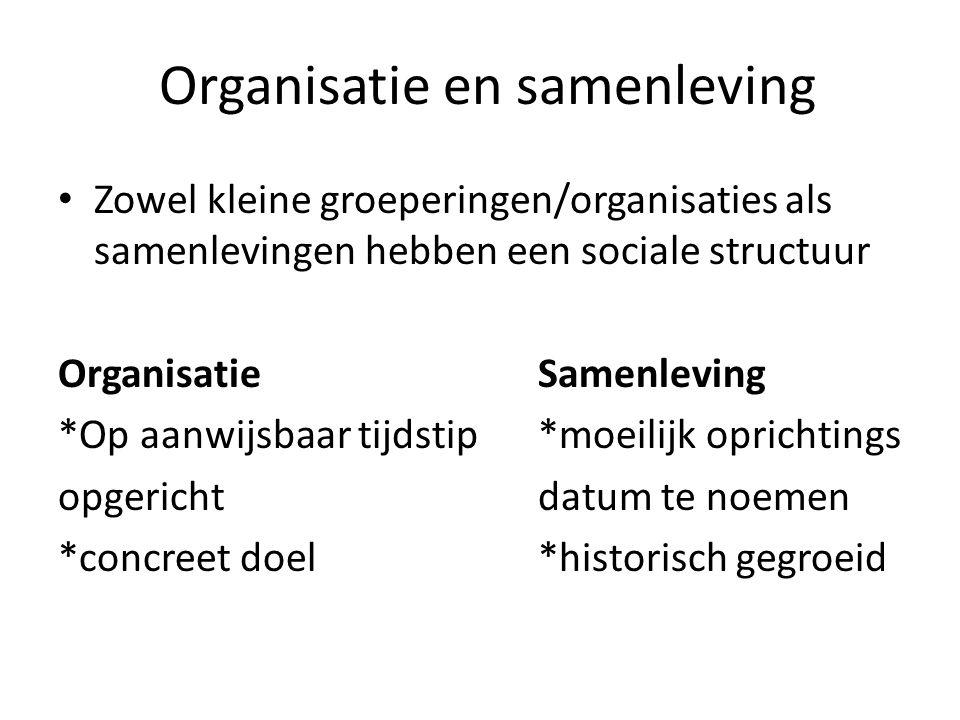Organisatie en samenleving