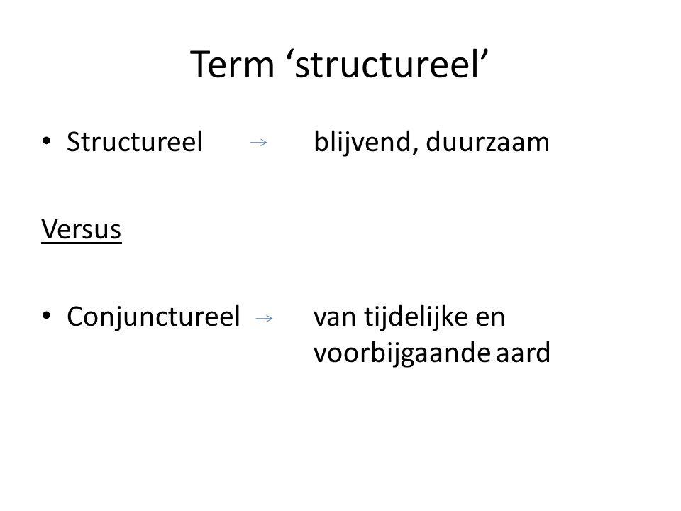 Term 'structureel' Structureel blijvend, duurzaam Versus