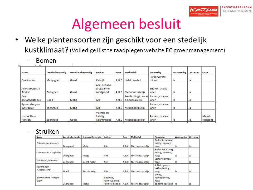 Algemeen besluit Welke plantensoorten zijn geschikt voor een stedelijk kustklimaat (Volledige lijst te raadplegen website EC groenmanagement)