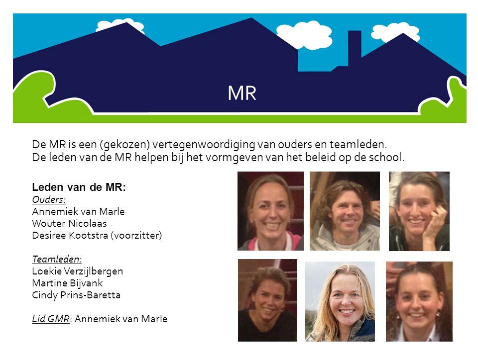 MR De MR is een (gekozen) vertegenwoordiging van ouders en teamleden.