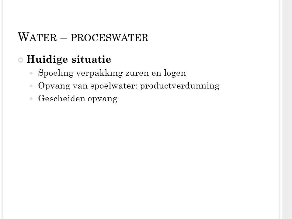 Water – proceswater Huidige situatie