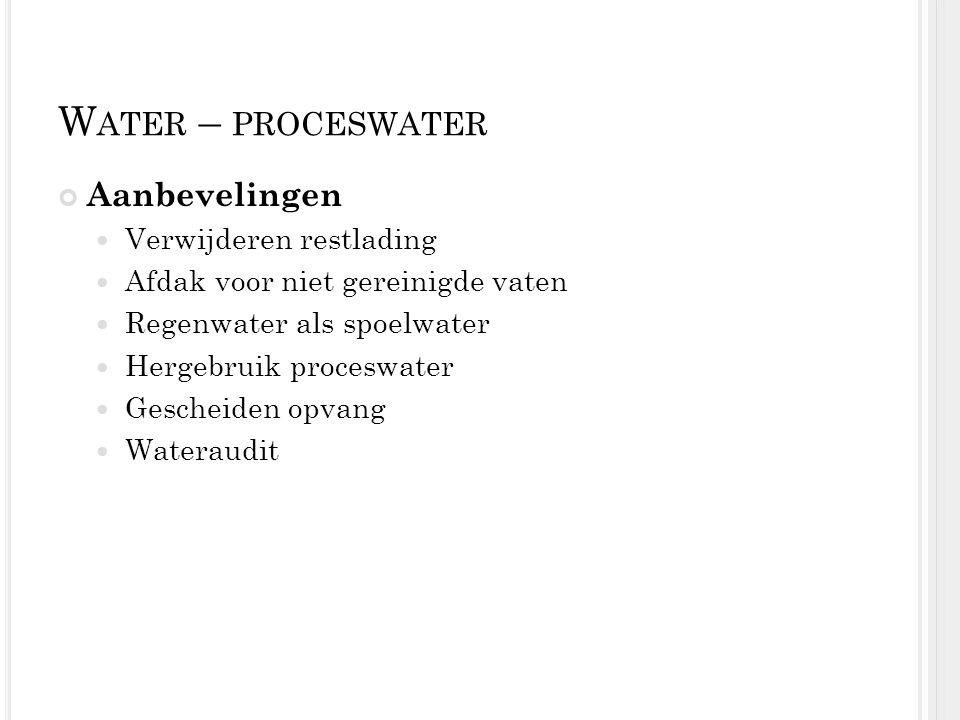 Water – proceswater Aanbevelingen Verwijderen restlading