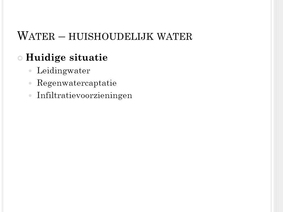 Water – huishoudelijk water