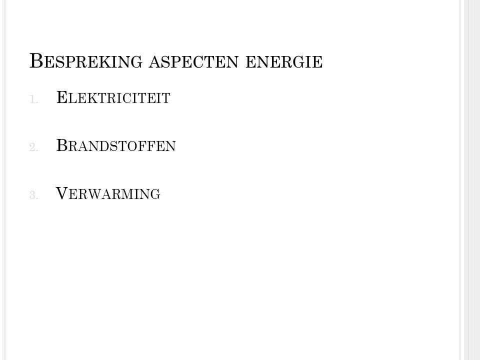 Bespreking aspecten energie