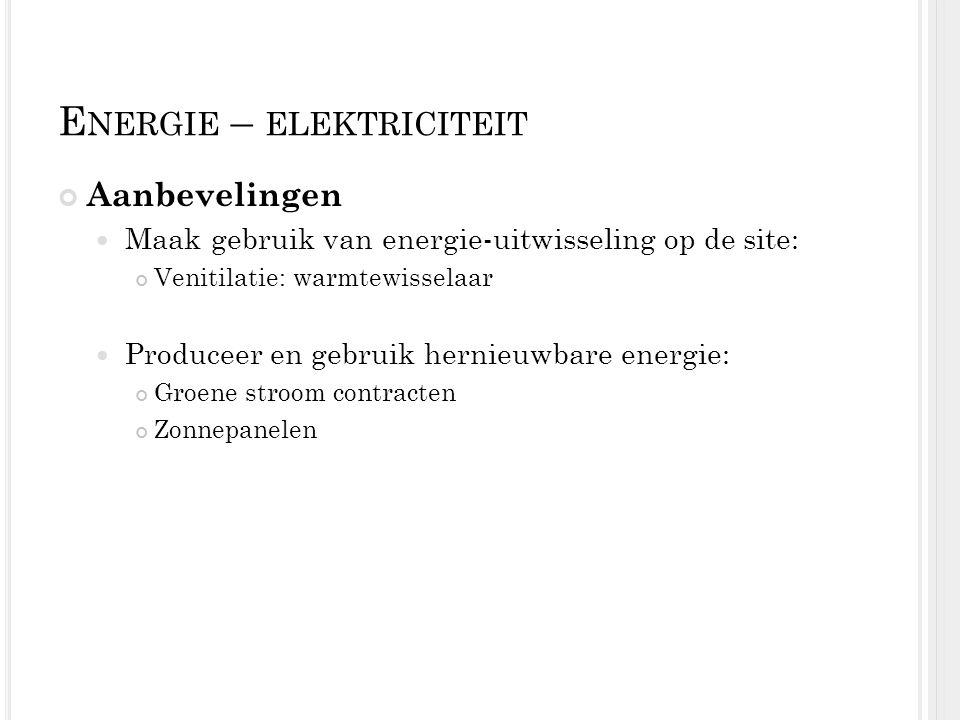 Energie – elektriciteit
