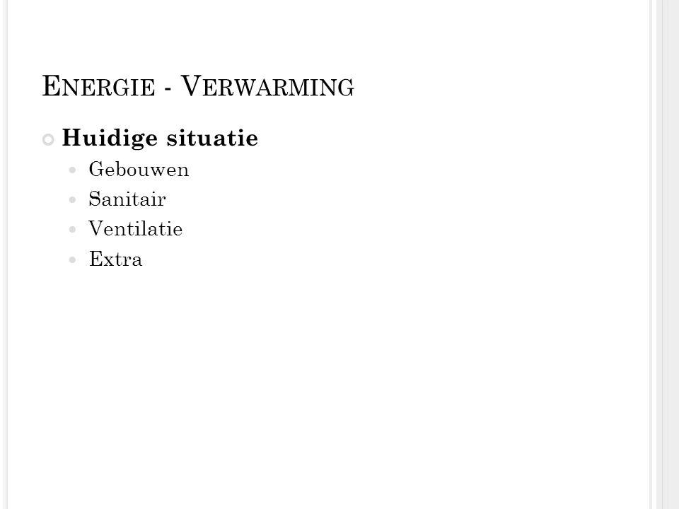 Energie - Verwarming Huidige situatie Gebouwen Sanitair Ventilatie