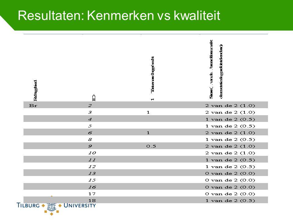 Resultaten: Kenmerken vs kwaliteit