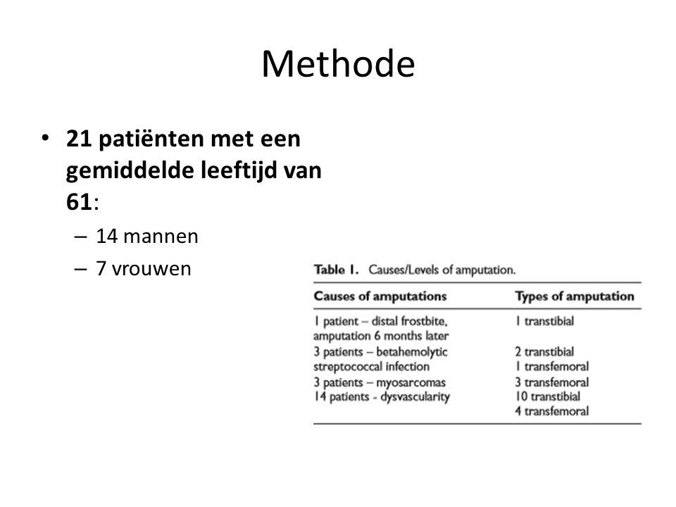 Methode 21 patiënten met een gemiddelde leeftijd van 61: 14 mannen