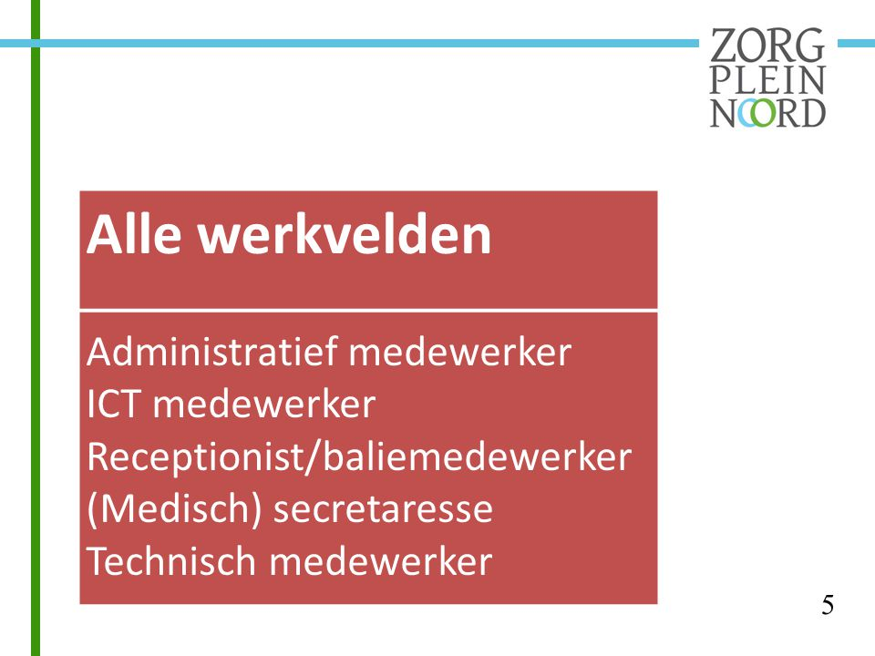 Alle werkvelden Administratief medewerker ICT medewerker