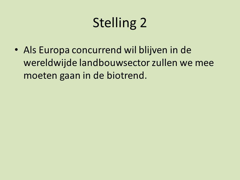 Stelling 2 Als Europa concurrend wil blijven in de wereldwijde landbouwsector zullen we mee moeten gaan in de biotrend.
