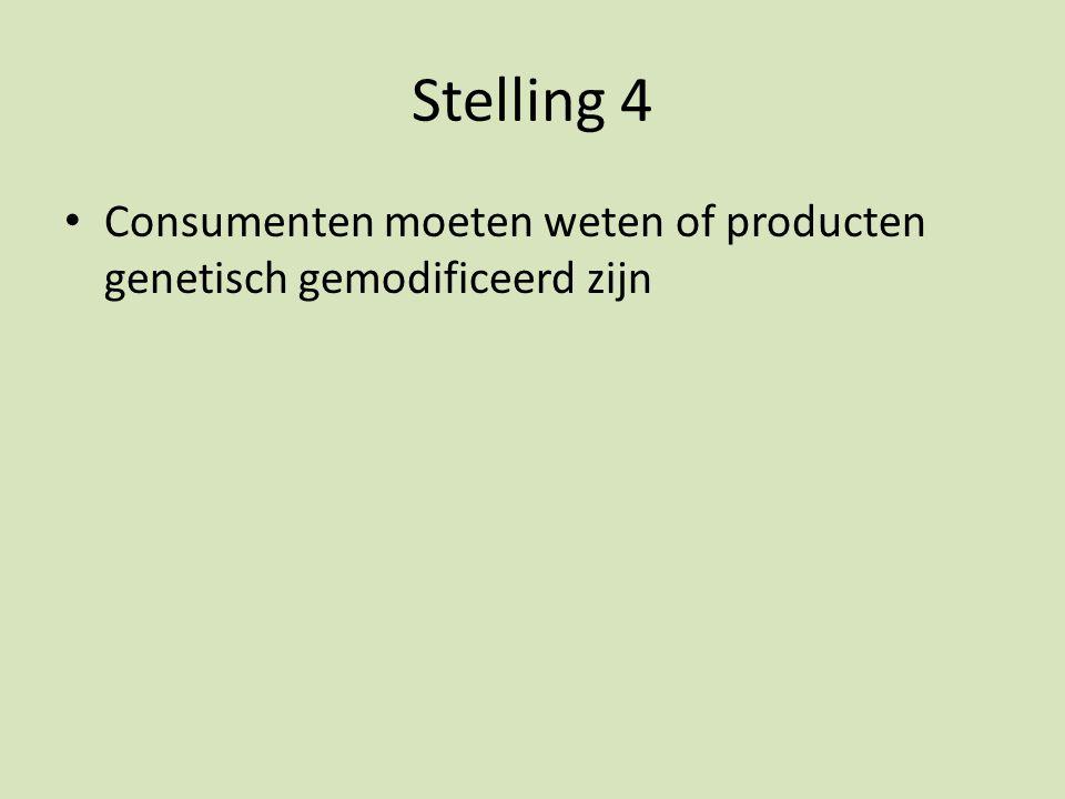 Stelling 4 Consumenten moeten weten of producten genetisch gemodificeerd zijn