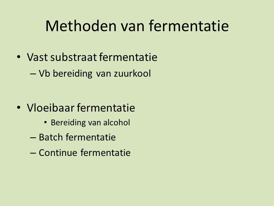 Methoden van fermentatie