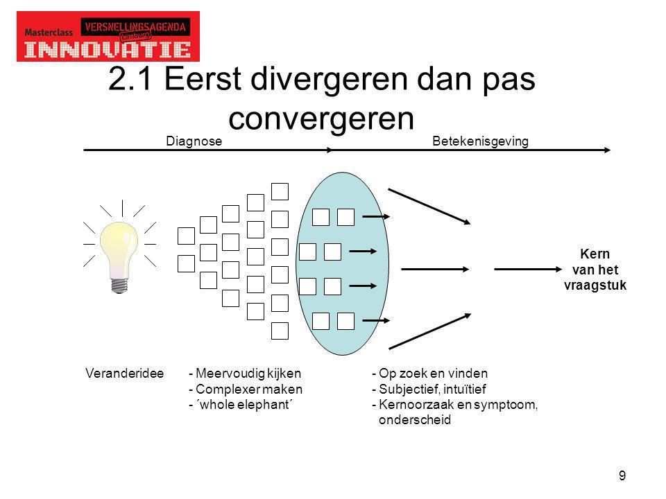 2.1 Eerst divergeren dan pas convergeren