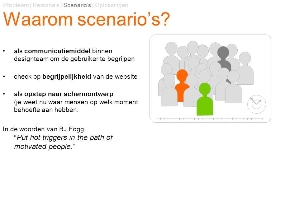 Waarom scenario's Probleem | Persona's | Scenario's | Oplossingen. als communicatiemiddel binnen designteam om de gebruiker te begrijpen.
