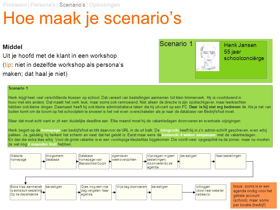 Hoe maak je scenario's Scenario 1 Middel