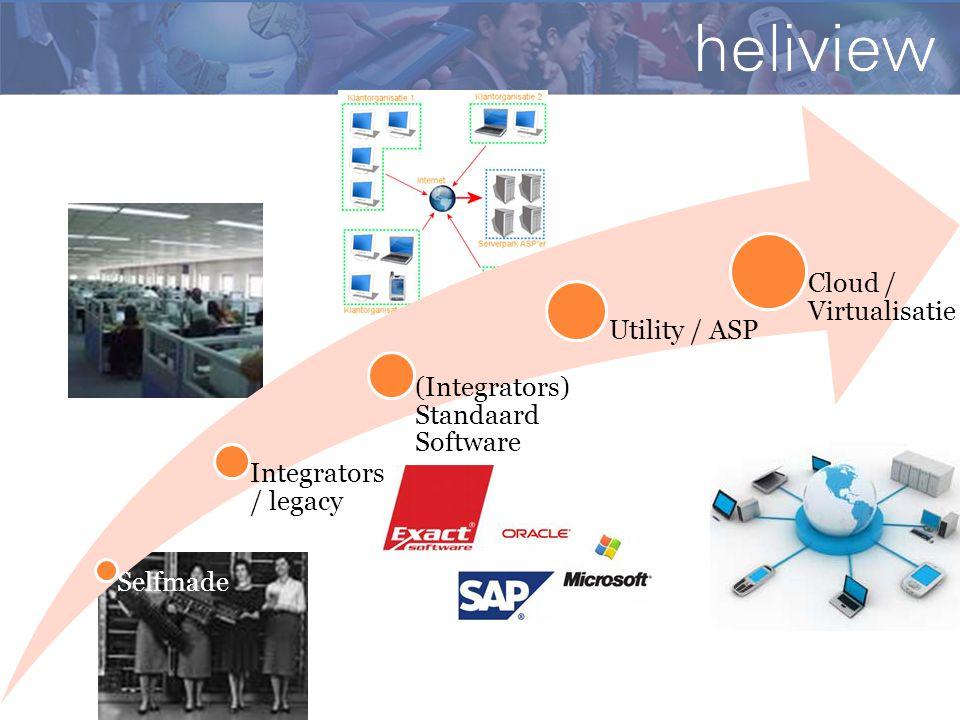 Selfmade Integrators / legacy (Integrators) Standaard Software Utility / ASP Cloud / Virtualisatie