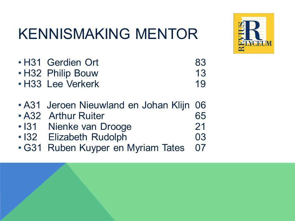 Kennismaking mentor H31 Gerdien Ort 83 H32 Philip Bouw 13