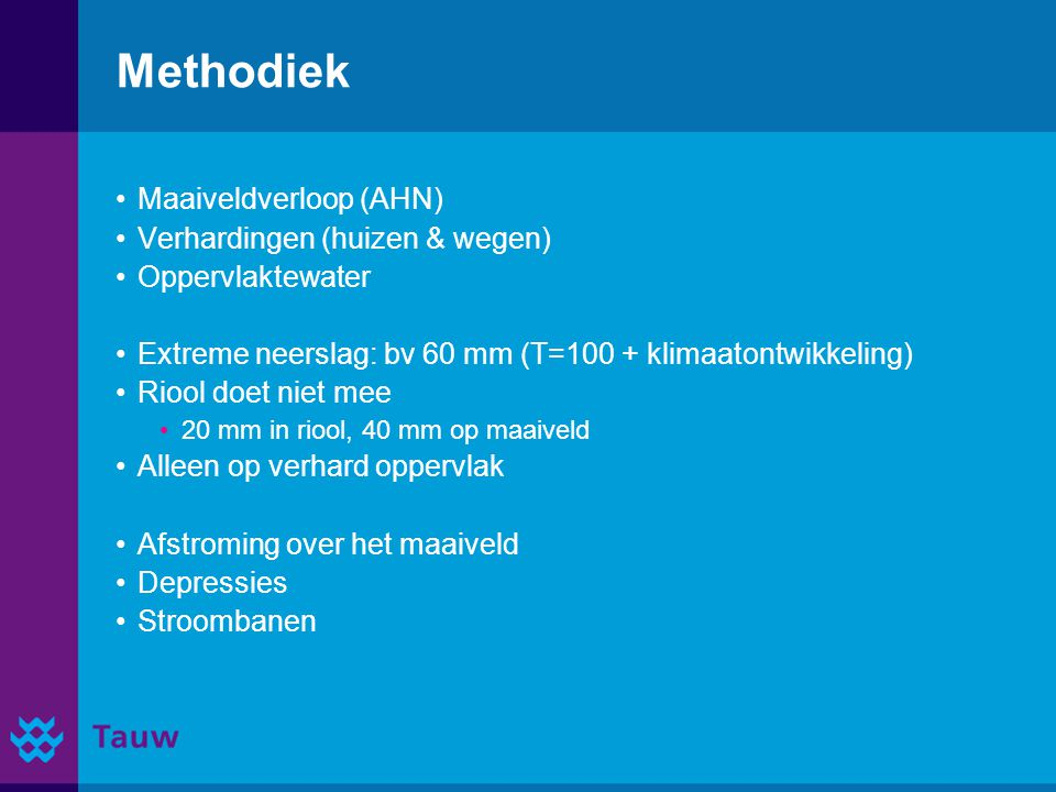 Methodiek Maaiveldverloop (AHN) Verhardingen (huizen & wegen)