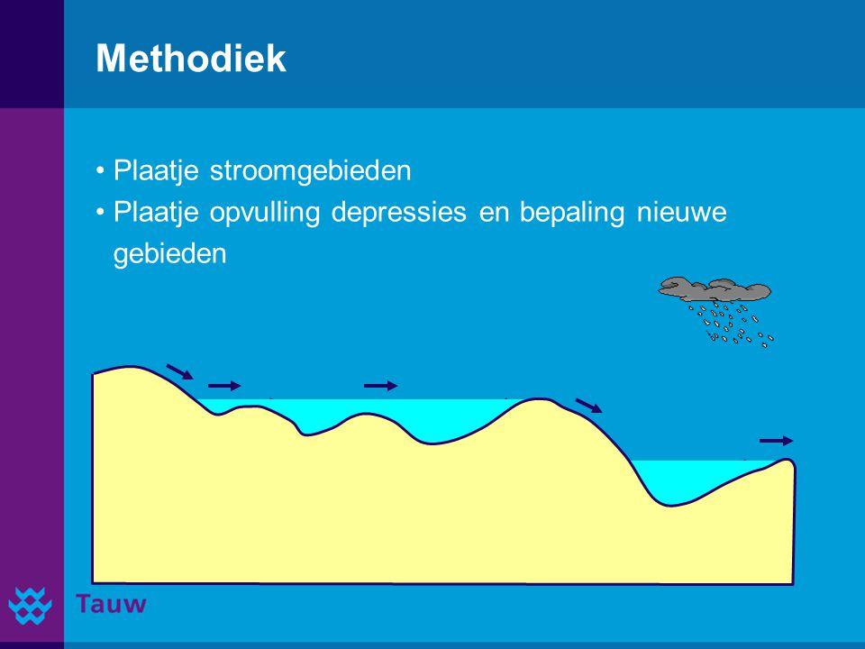 Methodiek Plaatje stroomgebieden