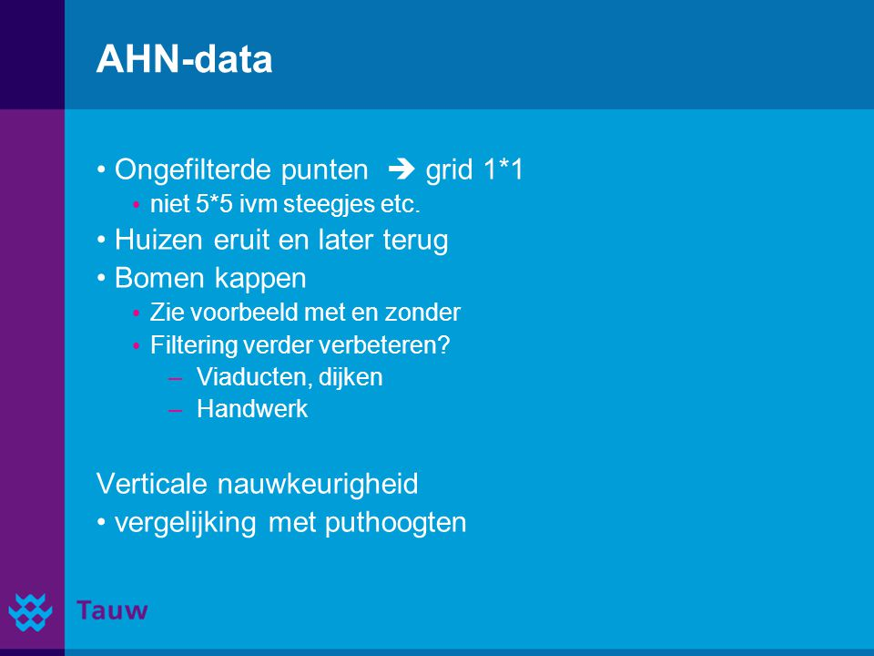 AHN-data Ongefilterde punten  grid 1*1 Huizen eruit en later terug