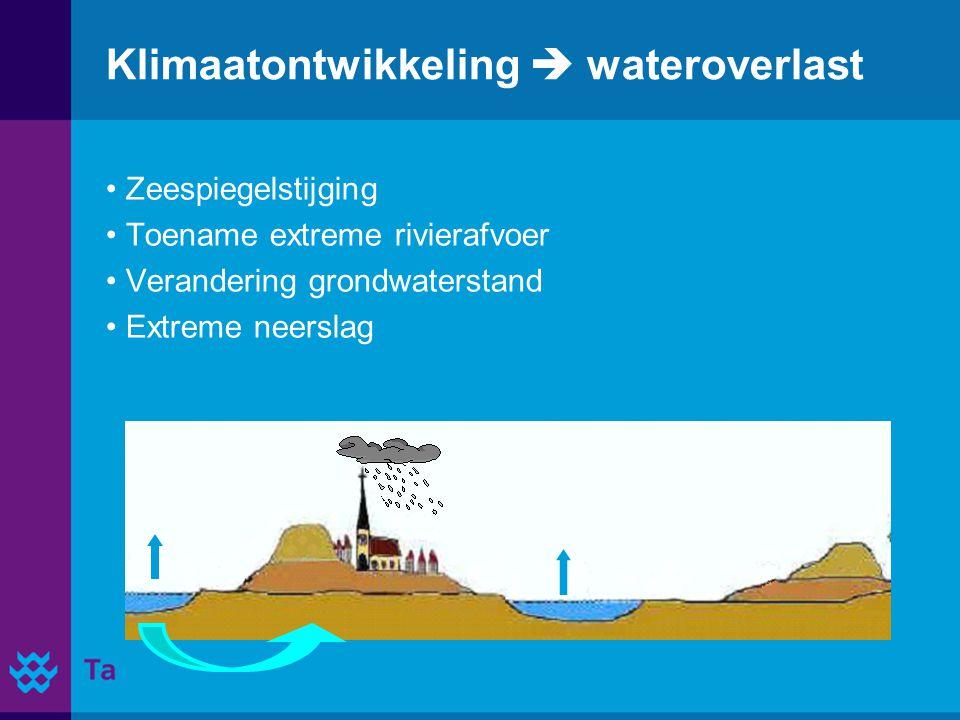Klimaatontwikkeling  wateroverlast